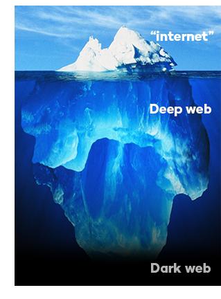 deeb web dark web